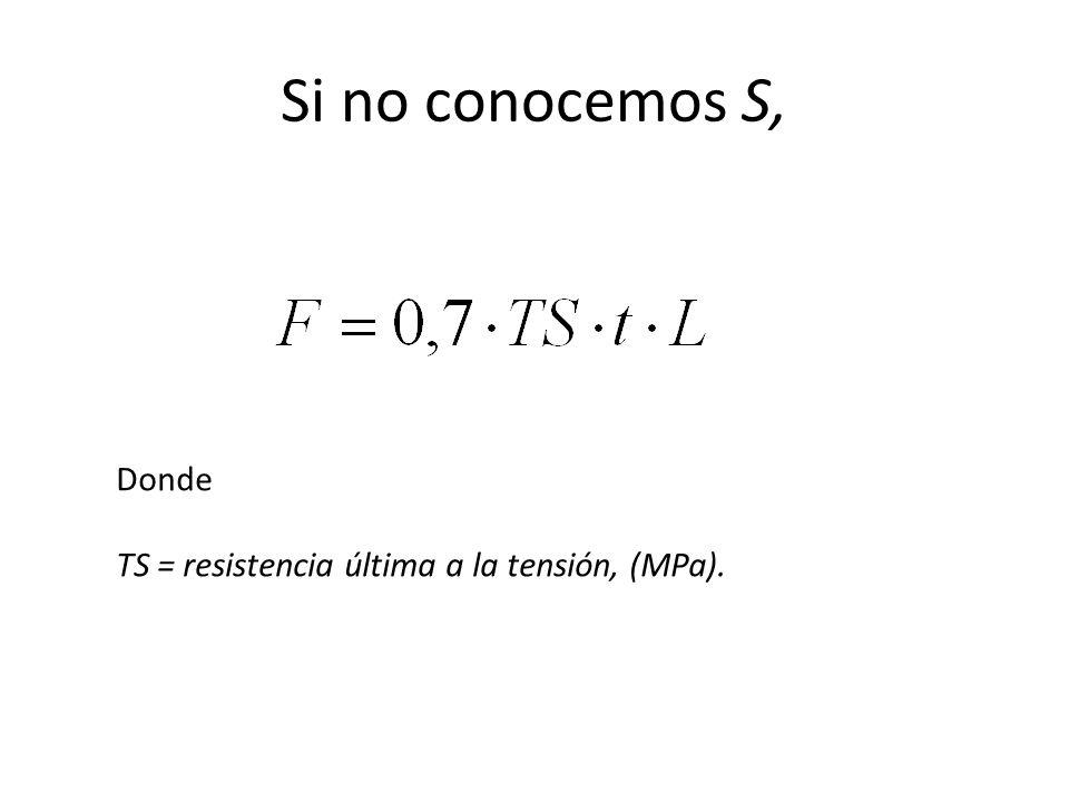 Si no conocemos S, Donde TS = resistencia última a la tensión, (MPa).