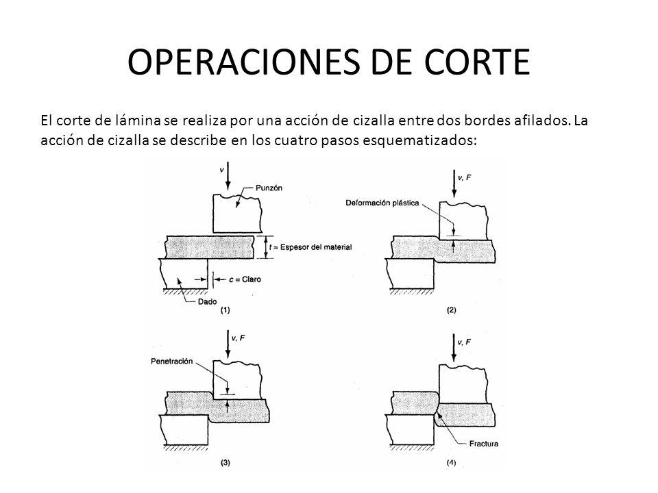 OPERACIONES DE CORTE El corte de lámina se realiza por una acción de cizalla entre dos bordes afilados. La acción de cizalla se describe en los cuatro