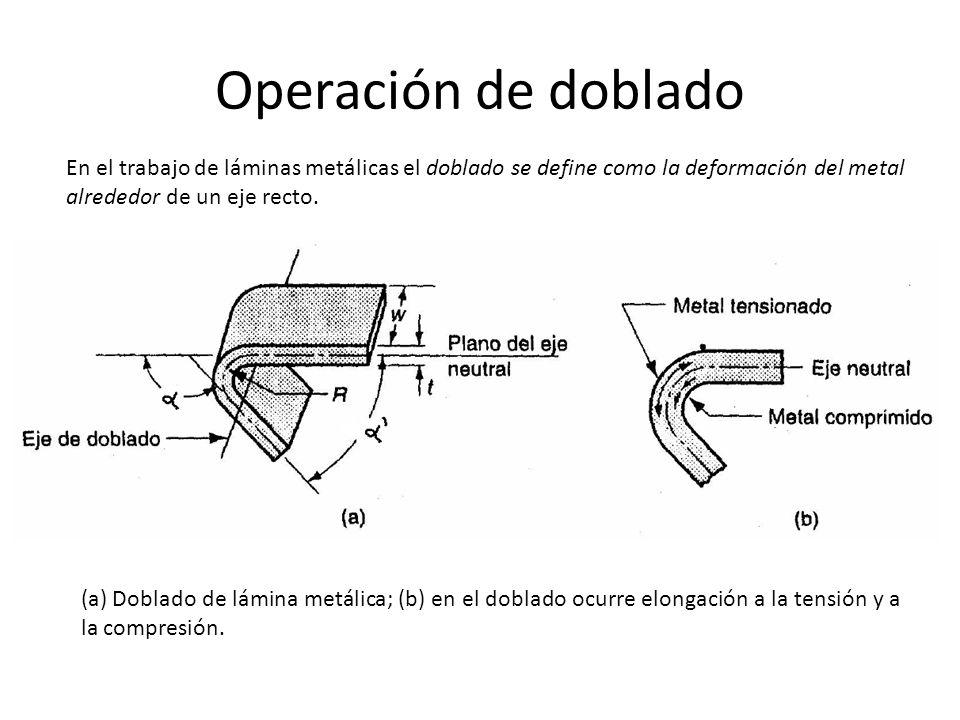 Operación de doblado En el trabajo de láminas metálicas el doblado se define como la deformación del metal alrededor de un eje recto. (a) Doblado de l