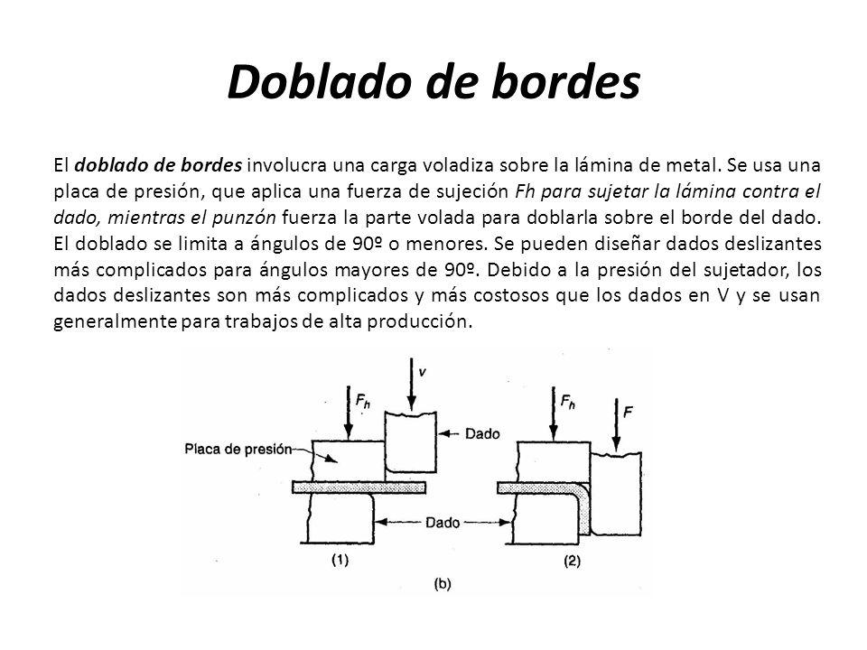 Doblado de bordes El doblado de bordes involucra una carga voladiza sobre la lámina de metal. Se usa una placa de presión, que aplica una fuerza de su