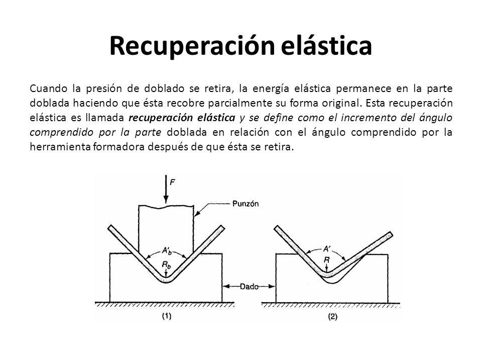 Recuperación elástica Cuando la presión de doblado se retira, la energía elástica permanece en la parte doblada haciendo que ésta recobre parcialmente