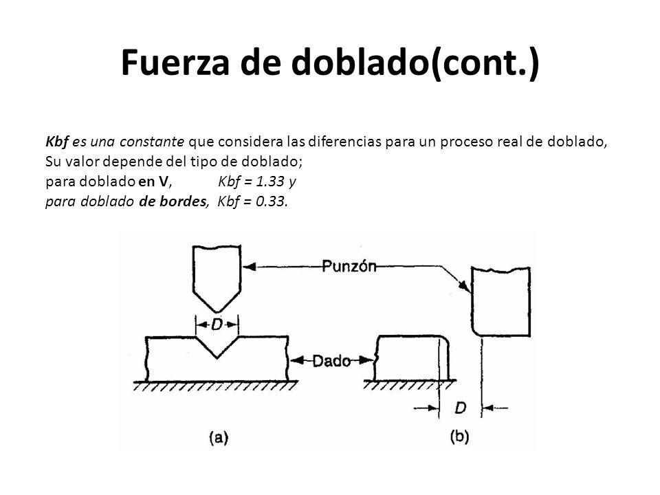 Fuerza de doblado(cont.) Kbf es una constante que considera las diferencias para un proceso real de doblado, Su valor depende del tipo de doblado; par