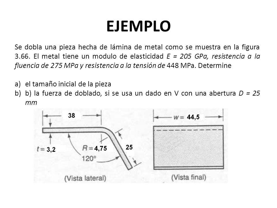 EJEMPLO Se dobla una pieza hecha de lámina de metal como se muestra en la figura 3.66. El metal tiene un modulo de elasticidad E = 205 GPa, resistenci