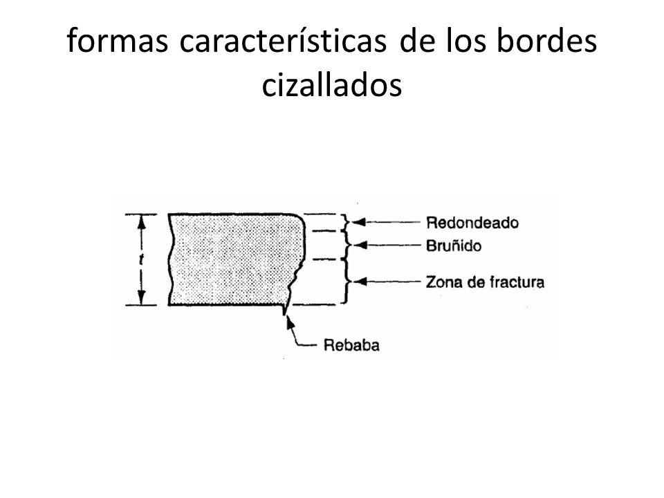 formas características de los bordes cizallados
