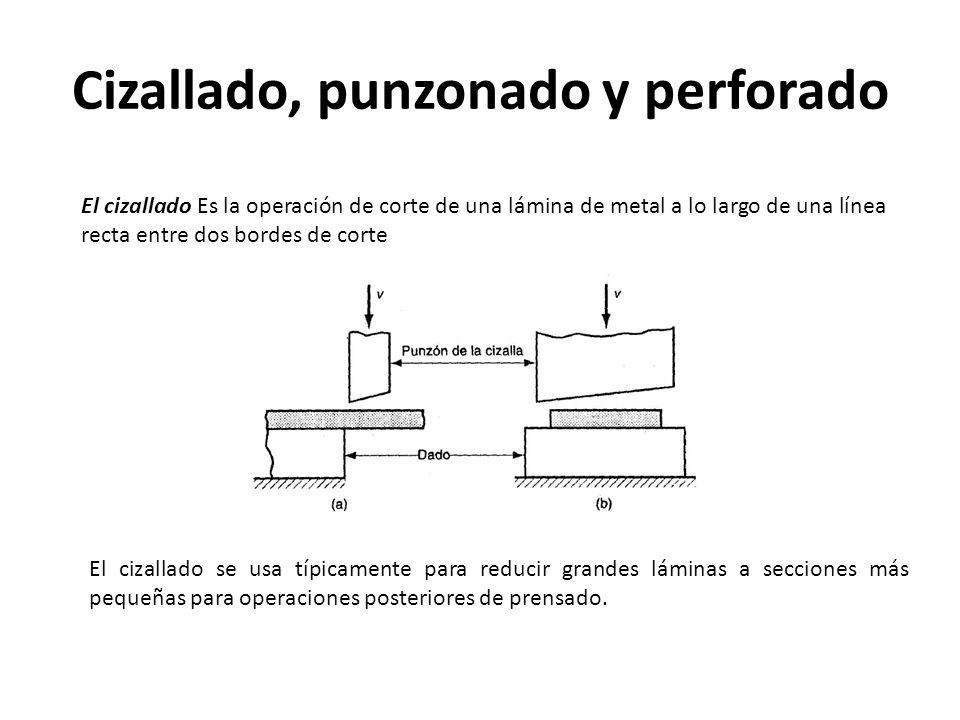 Cizallado, punzonado y perforado El cizallado Es la operación de corte de una lámina de metal a lo largo de una línea recta entre dos bordes de corte