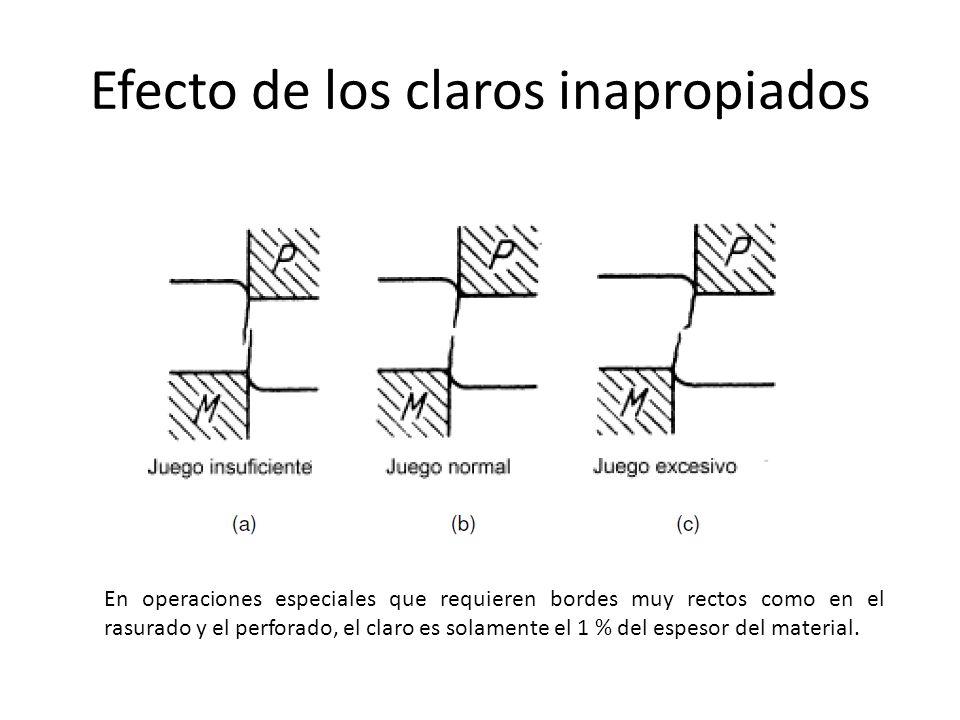 Efecto de los claros inapropiados En operaciones especiales que requieren bordes muy rectos como en el rasurado y el perforado, el claro es solamente