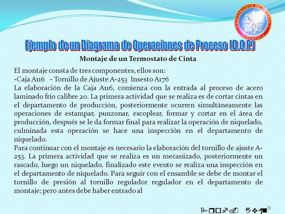 13 Prof. Iván Quintero Montaje de un Termostato de Cinta El montaje consta de tres componentes, ellos son: -Caja A116 - Tornillo de Ajuste A-253 Inses