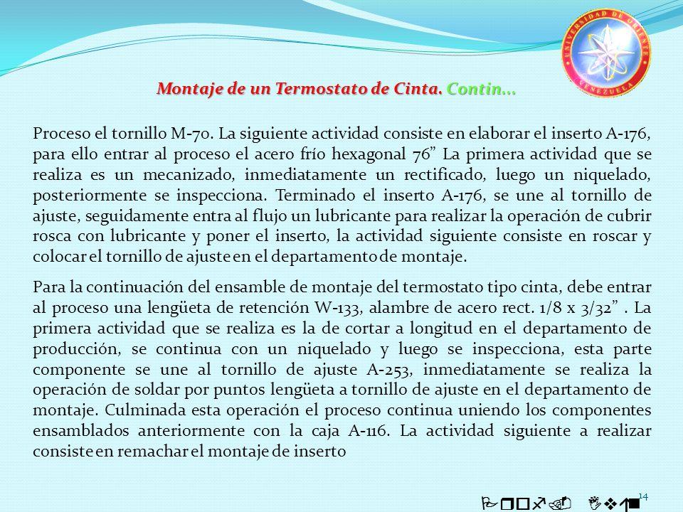 14 Prof. Iván Quintero Proceso el tornillo M-70. La siguiente actividad consiste en elaborar el inserto A-176, para ello entrar al proceso el acero fr