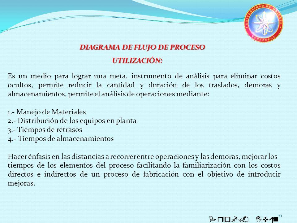 21 Prof. Iván Quintero Es un medio para lograr una meta, instrumento de análisis para eliminar costos ocultos, permite reducir la cantidad y duración
