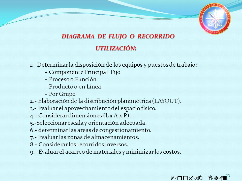 23 Prof. Iván Quintero 1.- Determinar la disposición de los equipos y puestos de trabajo: - Componente Principal Fijo - Proceso o Función - Producto o