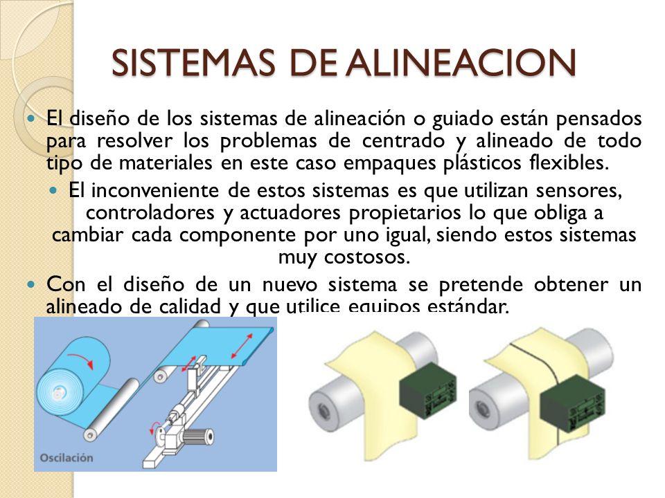 SISTEMAS DE ALINEACION El diseño de los sistemas de alineación o guiado están pensados para resolver los problemas de centrado y alineado de todo tipo