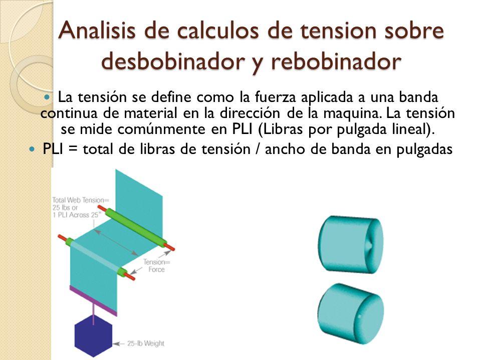 Analisis de calculos de tension sobre desbobinador y rebobinador La tensión se define como la fuerza aplicada a una banda continua de material en la d