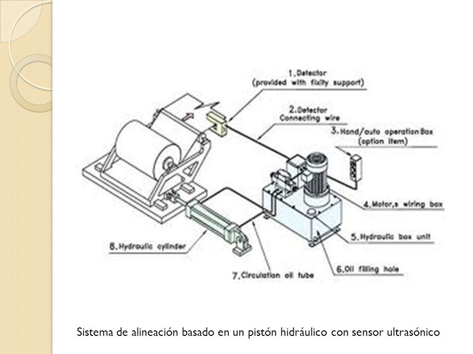 Sistema de alineación basado en un pistón hidráulico con sensor ultrasónico