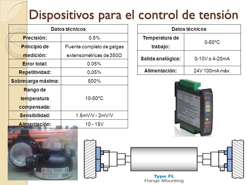 Dispositivos para el control de tensión Datos técnicos Precisión:0.5% Principio de medición: Puente completo de galgas extensométricas de 350 Error to