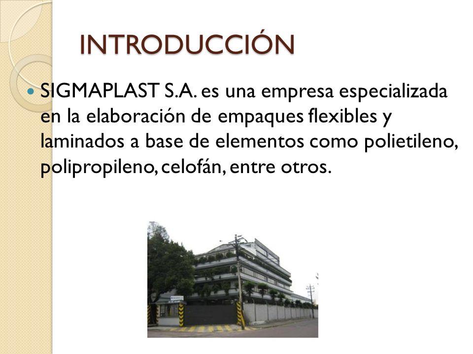 INTRODUCCIÓN SIGMAPLAST S.A. es una empresa especializada en la elaboración de empaques flexibles y laminados a base de elementos como polietileno, po