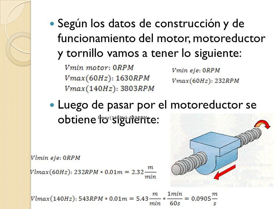 Según los datos de construcción y de funcionamiento del motor, motoreductor y tornillo vamos a tener lo siguiente: Luego de pasar por el motoreductor