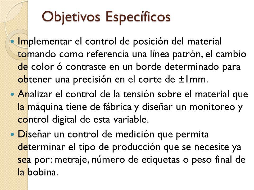 Objetivos Específicos Implementar el control de posición del material tomando como referencia una línea patrón, el cambio de color ó contraste en un b
