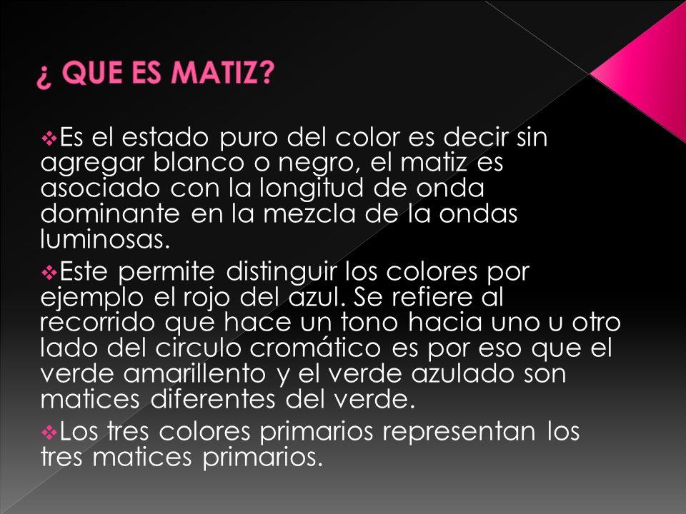 Es el estado puro del color es decir sin agregar blanco o negro, el matiz es asociado con la longitud de onda dominante en la mezcla de la ondas lumin