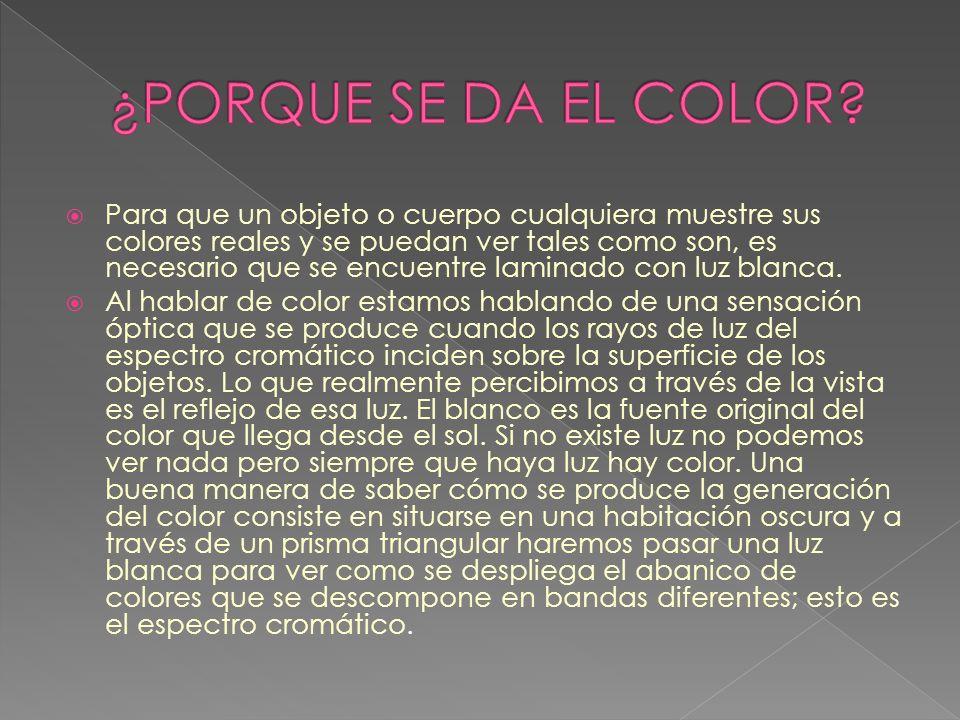 Como humanos, nuestra visión del color influye en todas las cosas desde nuestro arte y poesía hasta los colores con los que pintamos nuestros hogares y la ropa que elegimos comprar.