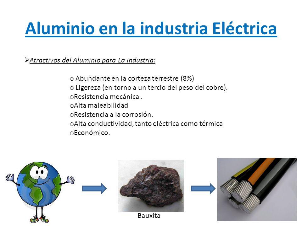 Aluminio en la industria Eléctrica Atractivos del Aluminio para La industria: o Abundante en la corteza terrestre (8%) o Ligereza (en torno a un terci