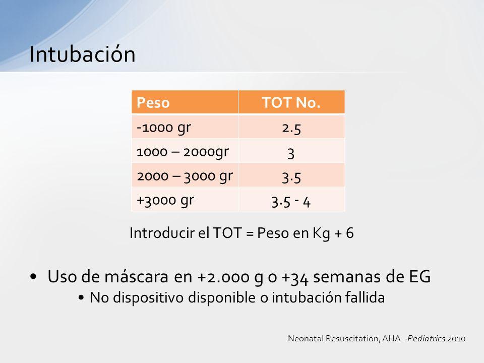 Introducir el TOT = Peso en Kg + 6 Uso de máscara en +2.000 g o +34 semanas de EG No dispositivo disponible o intubación fallida Intubación PesoTOT No