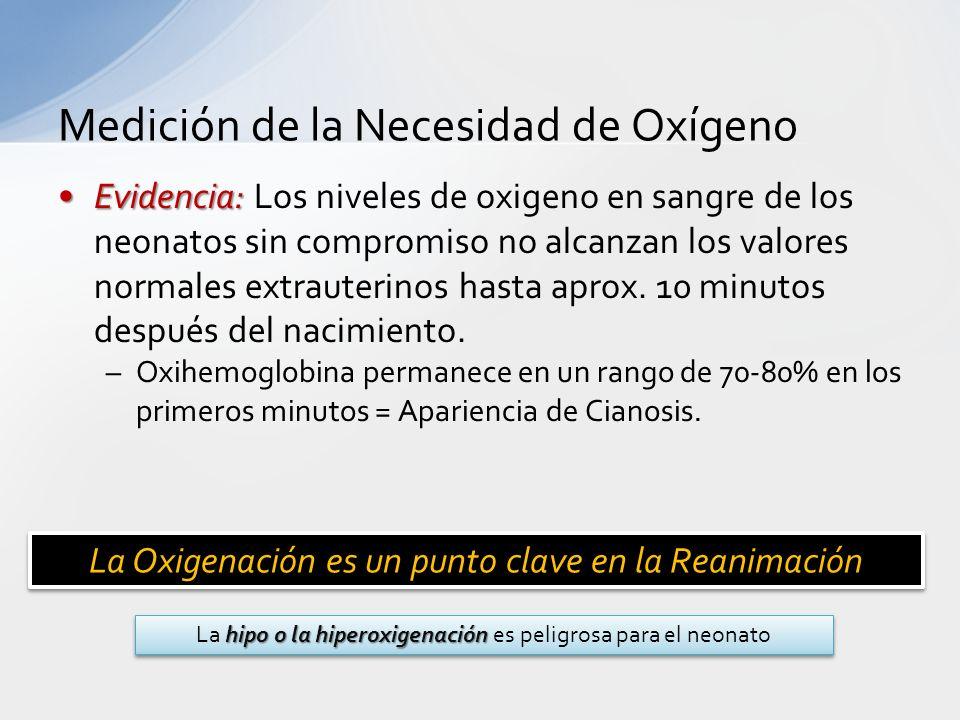 Evidencia:Evidencia: Los niveles de oxigeno en sangre de los neonatos sin compromiso no alcanzan los valores normales extrauterinos hasta aprox. 10 mi