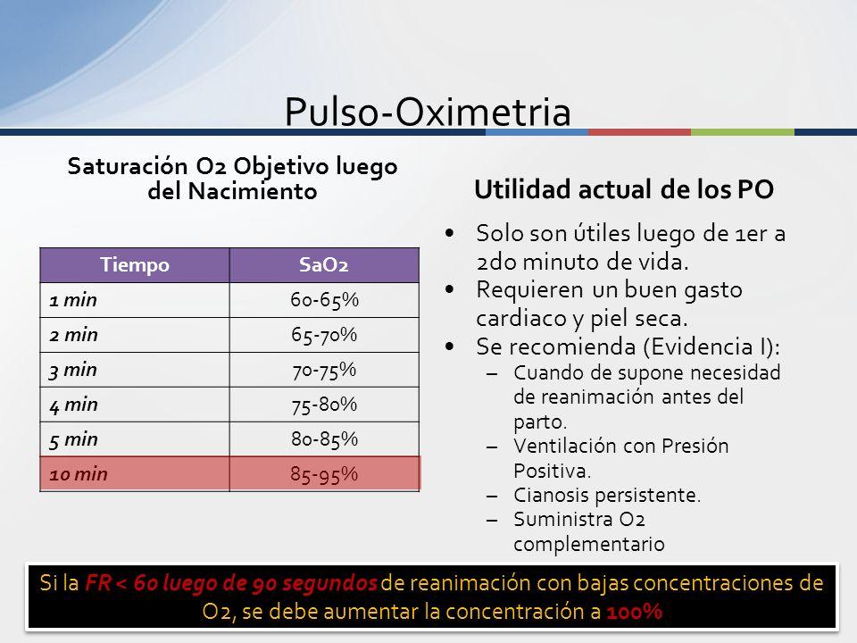 Saturación O2 Objetivo luego del Nacimiento TiempoSaO2 1 min60-65% 2 min65-70% 3 min70-75% 4 min75-80% 5 min80-85% 10 min85-95% Utilidad actual de los