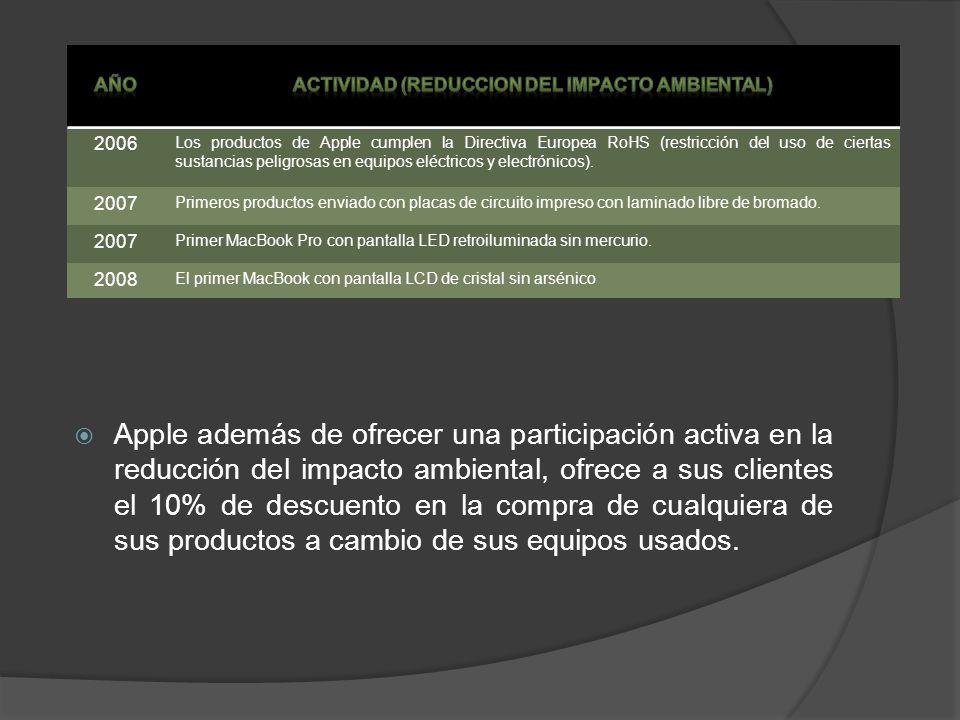 Apple además de ofrecer una participación activa en la reducción del impacto ambiental, ofrece a sus clientes el 10% de descuento en la compra de cual