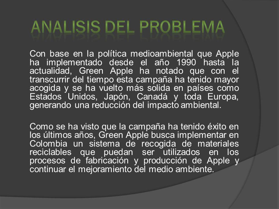 Con base en la política medioambiental que Apple ha implementado desde el año 1990 hasta la actualidad, Green Apple ha notado que con el transcurrir d