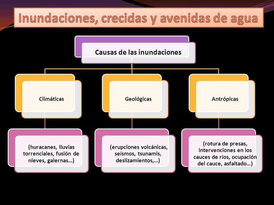 Causas de las inundaciones Climáticas (huracanes, lluvias torrenciales, fusión de nieves, galernas…) Geológicas (erupciones volcánicas, seísmos, tsuna
