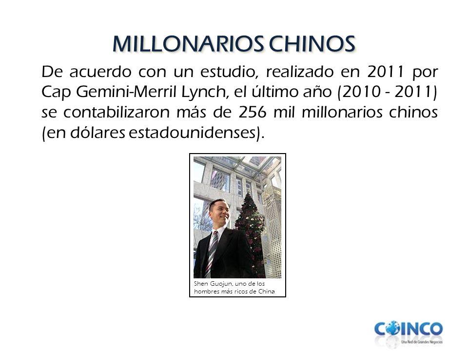 De acuerdo con un estudio, realizado en 2011 por Cap Gemini-Merril Lynch, el último año (2010 - 2011) se contabilizaron más de 256 mil millonarios chi