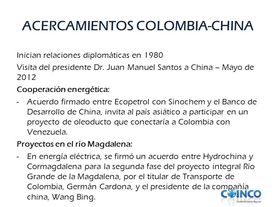 ACERCAMIENTOS COLOMBIA-CHINA Inician relaciones diplomáticas en 1980 Visita del presidente Dr. Juan Manuel Santos a China – Mayo de 2012 Cooperación e