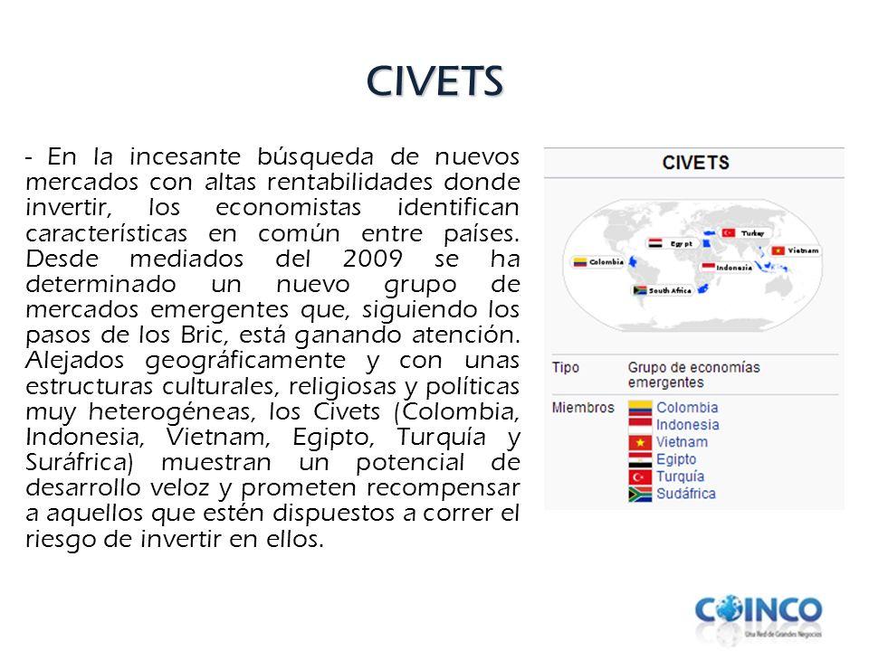 CIVETS - En la incesante búsqueda de nuevos mercados con altas rentabilidades donde invertir, los economistas identifican características en común ent