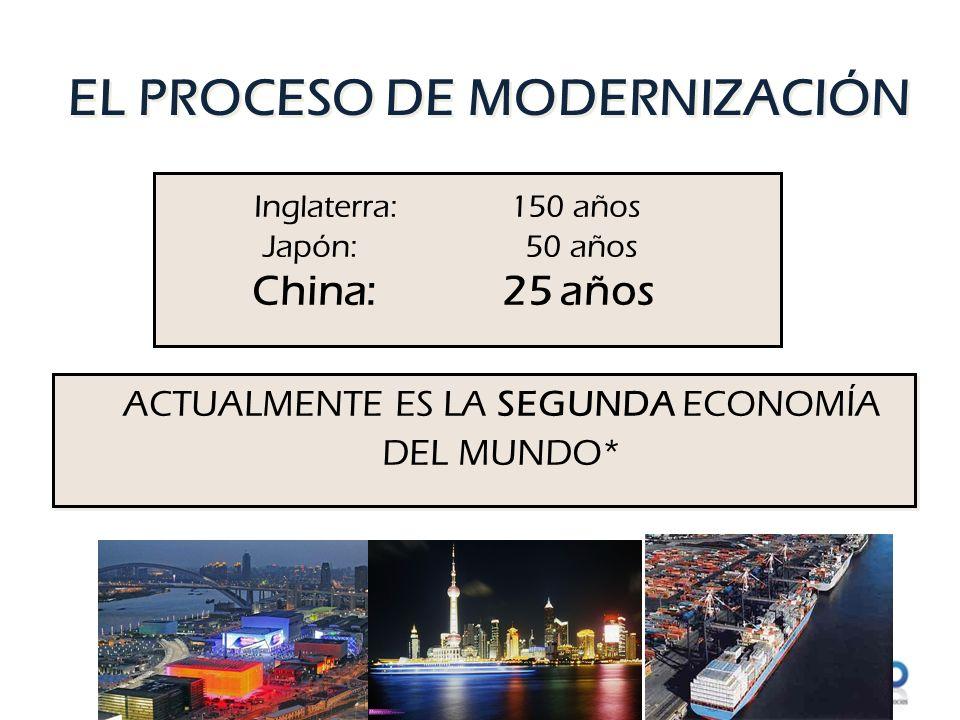 EL PROCESO DE MODERNIZACIÓN Inglaterra: 150 años Japón: 50 años China: 25 años ACTUALMENTE ES LA SEGUNDA ECONOMÍA DEL MUNDO*