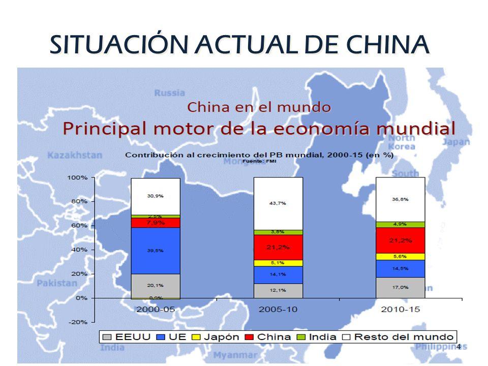 Por medio de su IED China busca asegurar el abastecimiento de materias primas para su industria y el ingreso de sus productos a nuevos mercados.