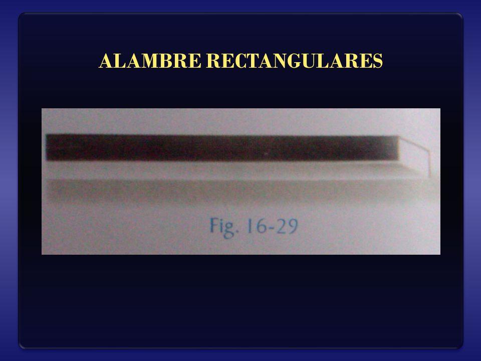 ALAMBRE RECTANGULARES