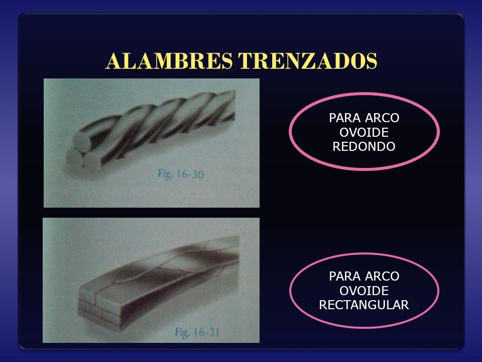 ALAMBRES TRENZADOS PARA ARCO OVOIDE REDONDO PARA ARCO OVOIDE RECTANGULAR