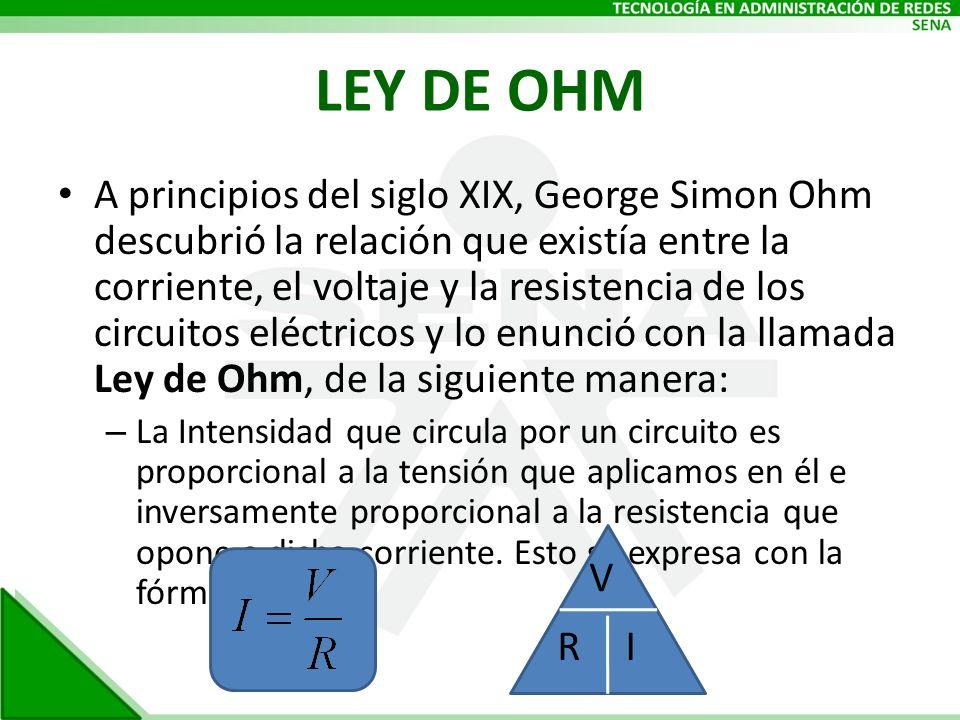 LEY DE OHM A principios del siglo XIX, George Simon Ohm descubrió la relación que existía entre la corriente, el voltaje y la resistencia de los circu