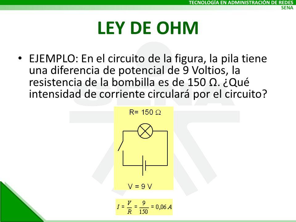 LEY DE OHM EJEMPLO: En el circuito de la figura, la pila tiene una diferencia de potencial de 9 Voltios, la resistencia de la bombilla es de 150 Ω. ¿Q