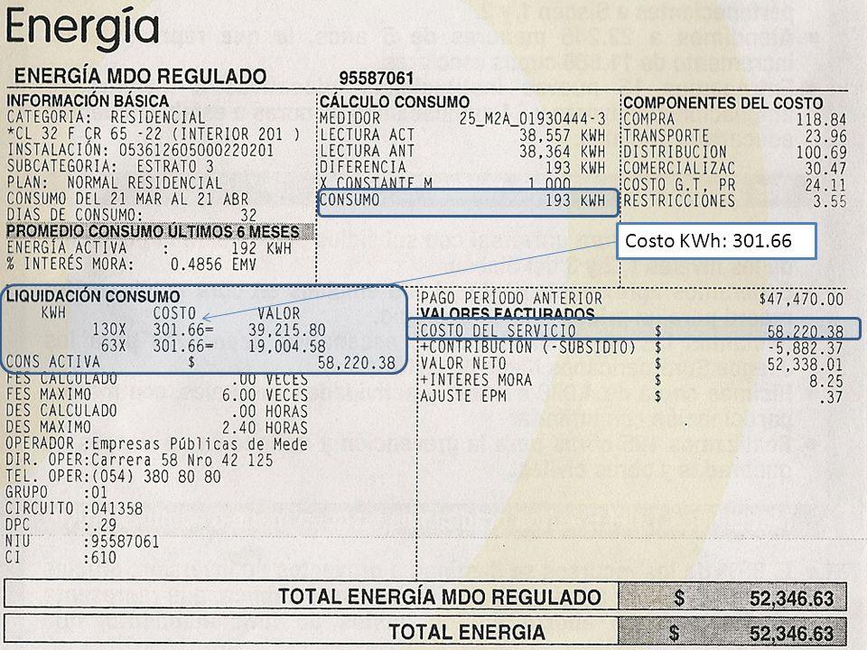 Costo KWh: 301.66