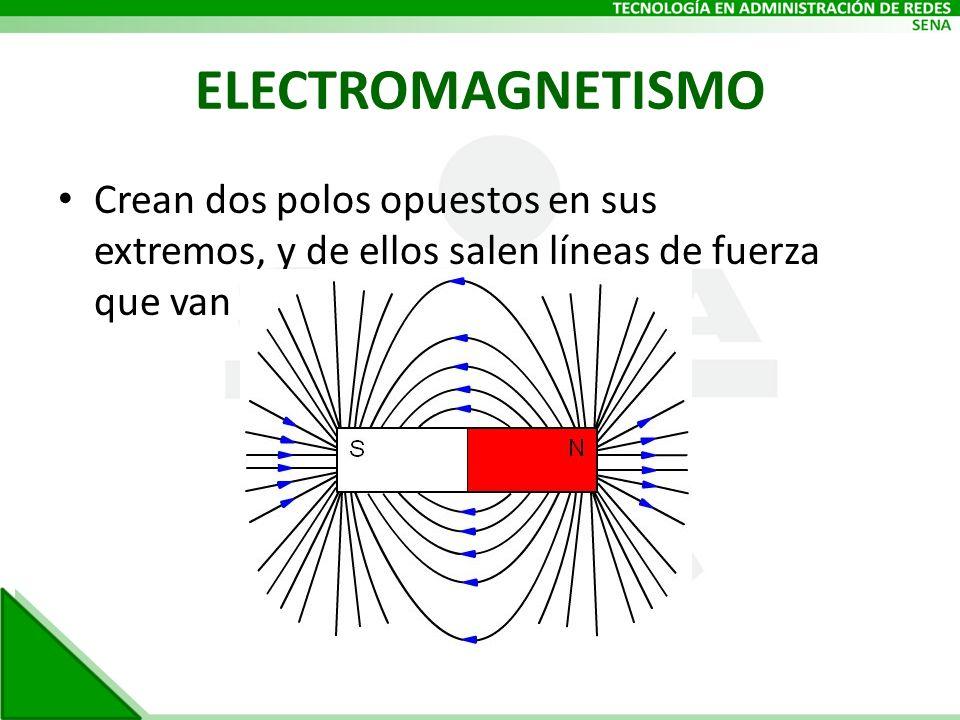 ELECTROMAGNETISMO Crean dos polos opuestos en sus extremos, y de ellos salen líneas de fuerza que van de uno al otro.