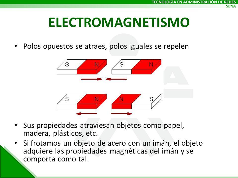 ELECTROMAGNETISMO Polos opuestos se atraes, polos iguales se repelen Sus propiedades atraviesan objetos como papel, madera, plásticos, etc. Si frotamo