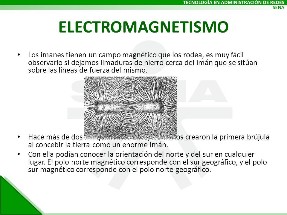 ELECTROMAGNETISMO Los imanes tienen un campo magnético que los rodea, es muy fácil observarlo si dejamos limaduras de hierro cerca del imán que se sit