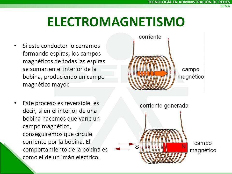 ELECTROMAGNETISMO Si este conductor lo cerramos formando espiras, los campos magnéticos de todas las espiras se suman en el interior de la bobina, pro