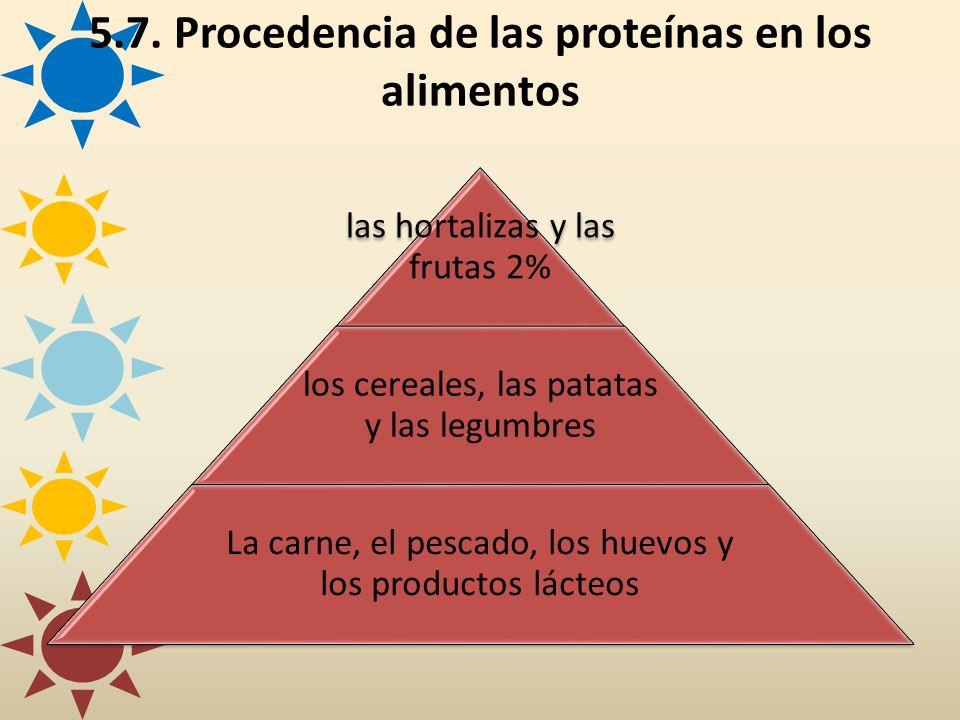 las hortalizas y las frutas 2% los cereales, las patatas y las legumbres La carne, el pescado, los huevos y los productos lácteos 5.7. Procedencia de