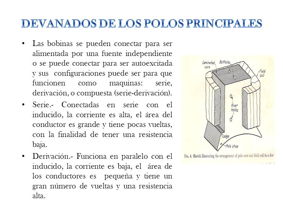 Las bobinas se pueden conectar para ser alimentada por una fuente independiente o se puede conectar para ser autoexcitada y sus configuraciones puede