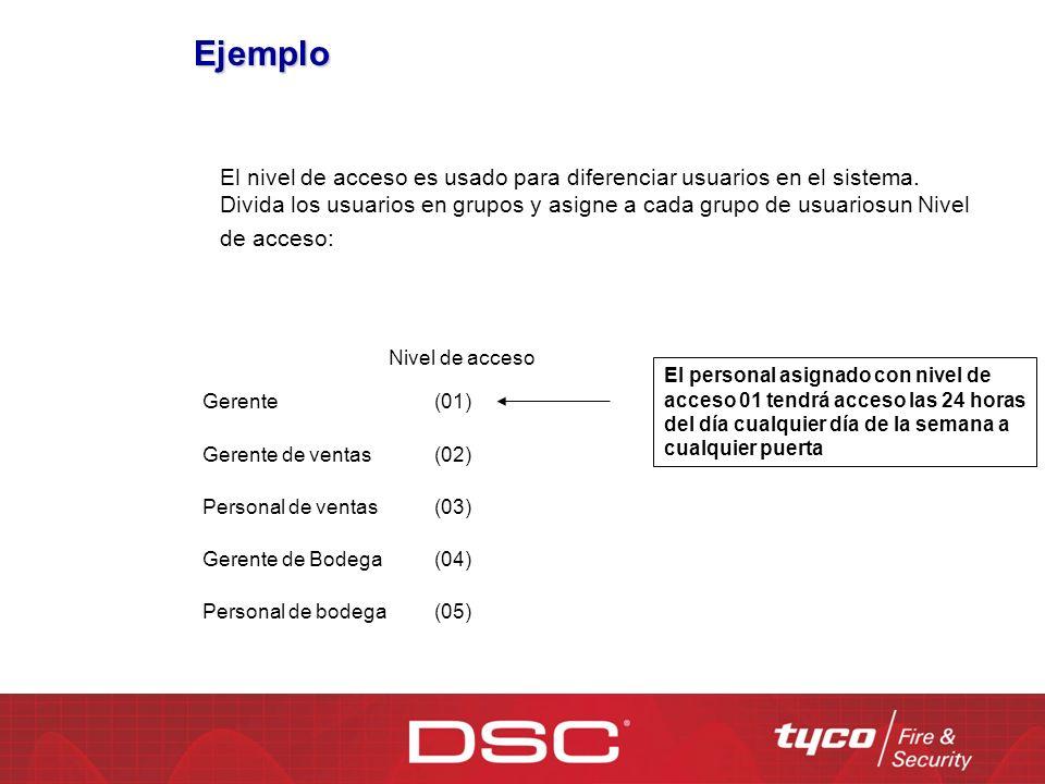 Ejemplo El nivel de acceso es usado para diferenciar usuarios en el sistema. Divida los usuarios en grupos y asigne a cada grupo de usuariosun Nivel d