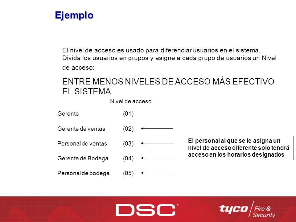 Ejemplo El nivel de acceso es usado para diferenciar usuarios en el sistema. Divida los usuarios en grupos y asigne a cada grupo de usuarios un Nivel