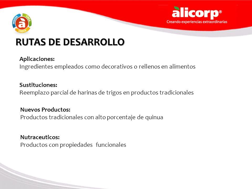 RUTAS DE DESARROLLO Aplicaciones: Ingredientes empleados como decorativos o rellenos en alimentos Sustituciones: Reemplazo parcial de harinas de trigo