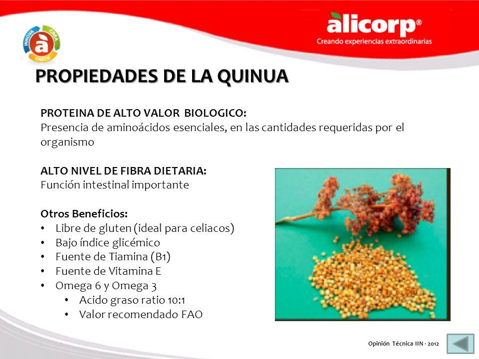 PROPIEDADES DE LA QUINUA PROTEINA DE ALTO VALOR BIOLOGICO: Presencia de aminoácidos esenciales, en las cantidades requeridas por el organismo ALTO NIV